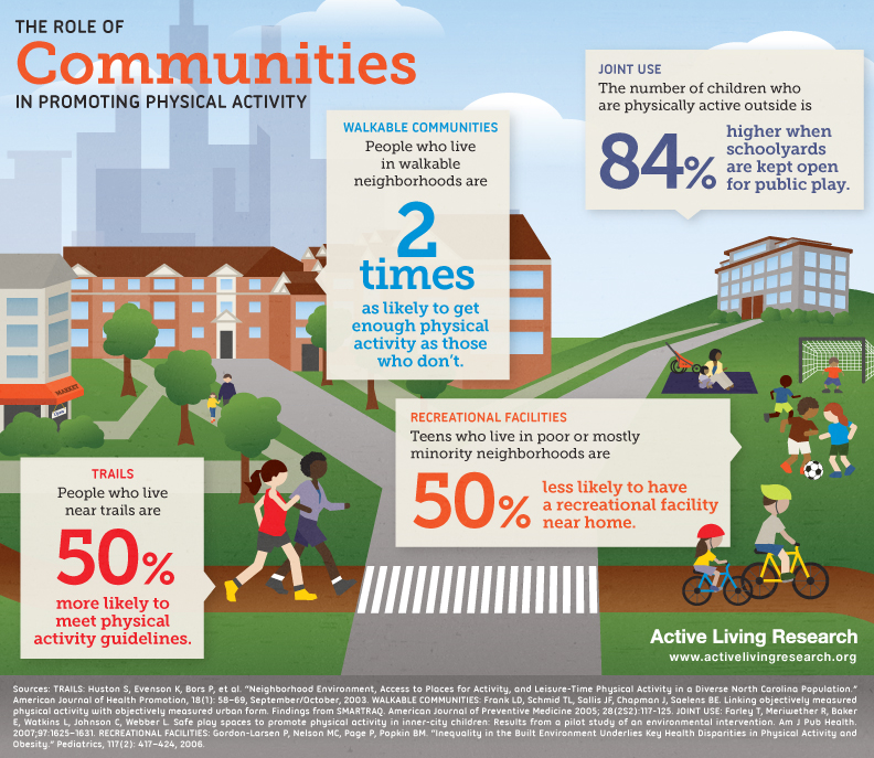 Community of Providers of Physical Activity and Sports