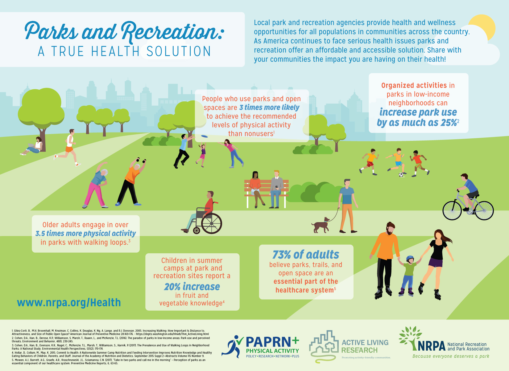 Case Study Kids Into Physical Activity