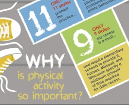 Withholding Recess As Punishment >> Infographic: Physical Activity in American Schools | Active Living Research
